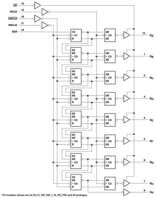 shift register functional block diagram