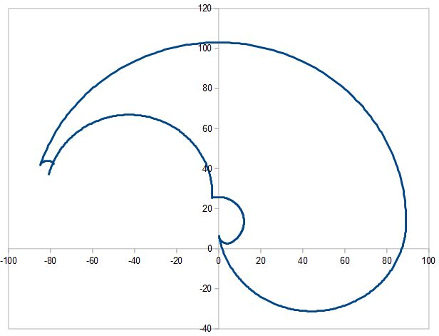xz plot of the sixi workspace